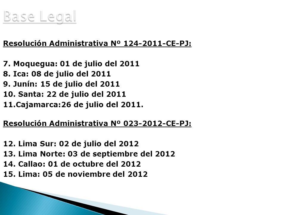Base Legal Resolución Administrativa Nº 124-2011-CE-PJ: