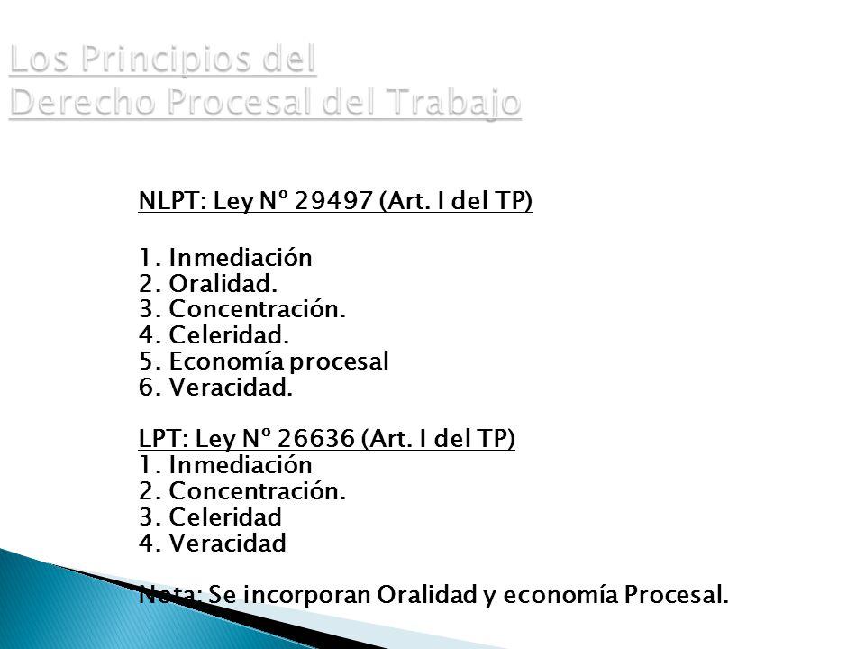 Los Principios del Derecho Procesal del Trabajo
