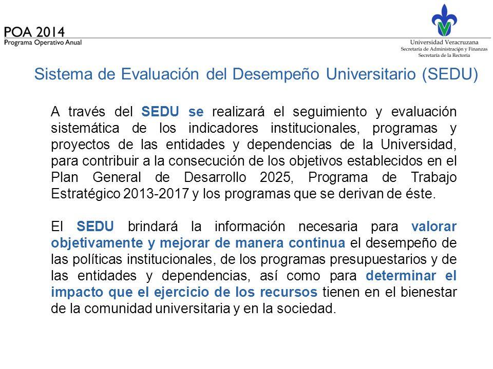 Sistema de Evaluación del Desempeño Universitario (SEDU)