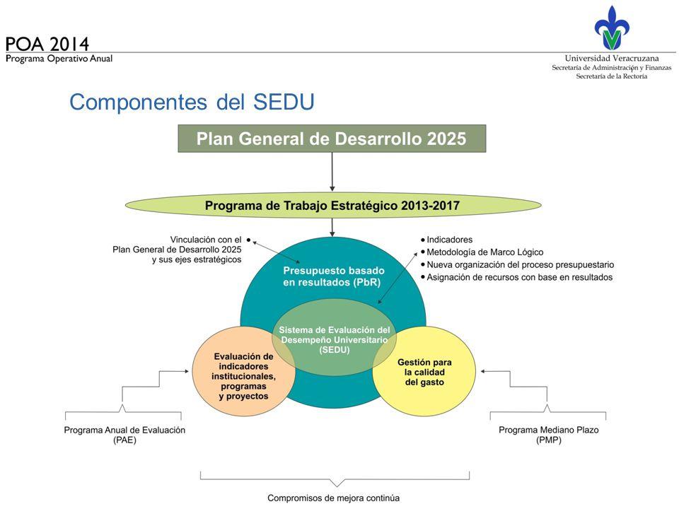 Componentes del SEDU