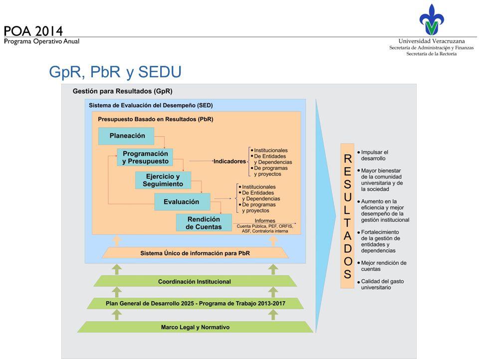 GpR, PbR y SEDU