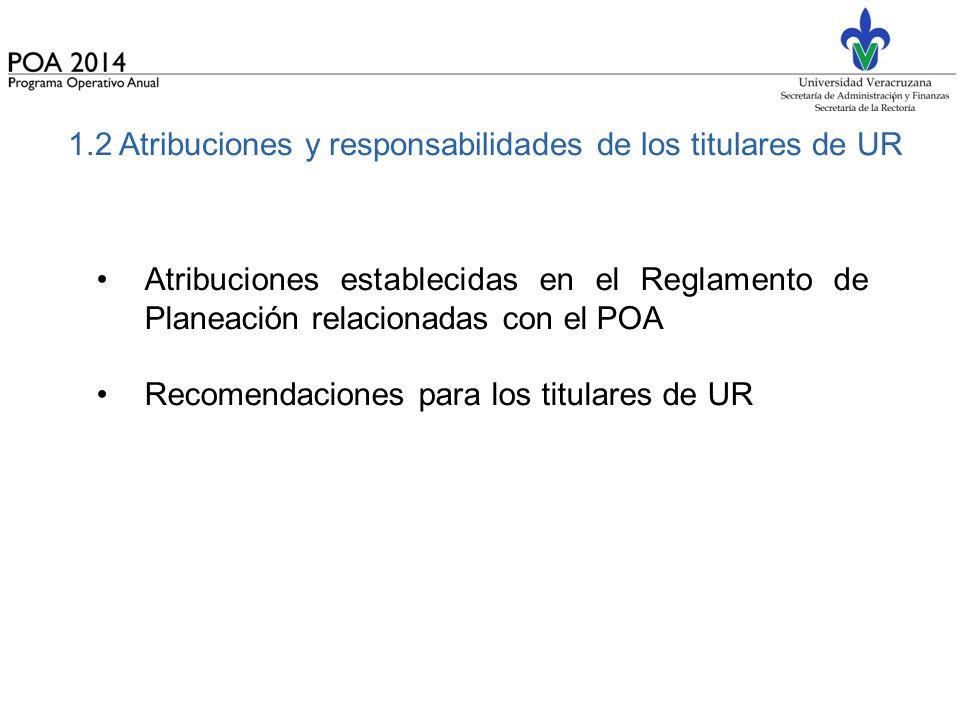 1.2 Atribuciones y responsabilidades de los titulares de UR