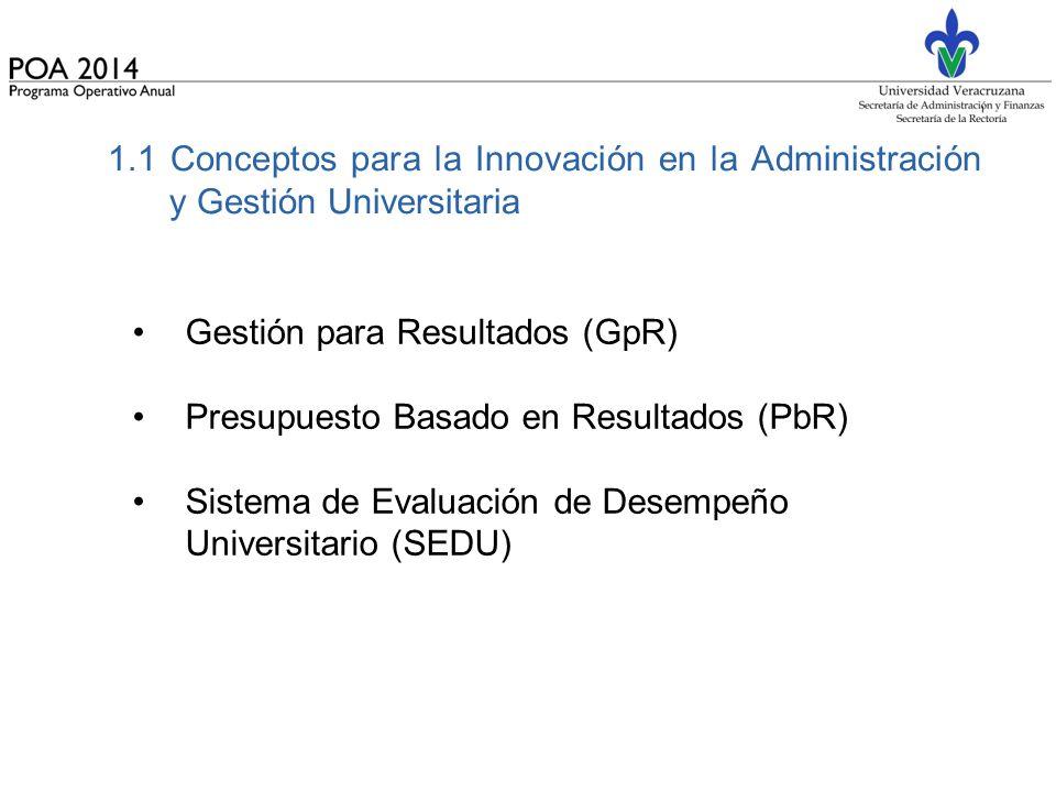 1.1 Conceptos para la Innovación en la Administración y Gestión Universitaria