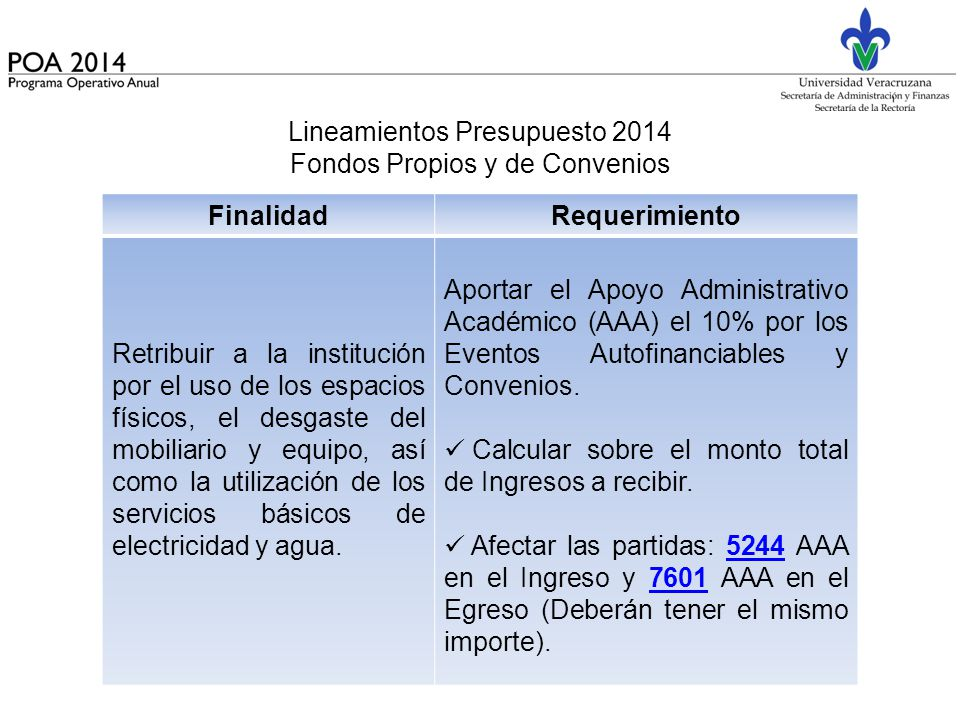Lineamientos Presupuesto 2014 Fondos Propios y de Convenios