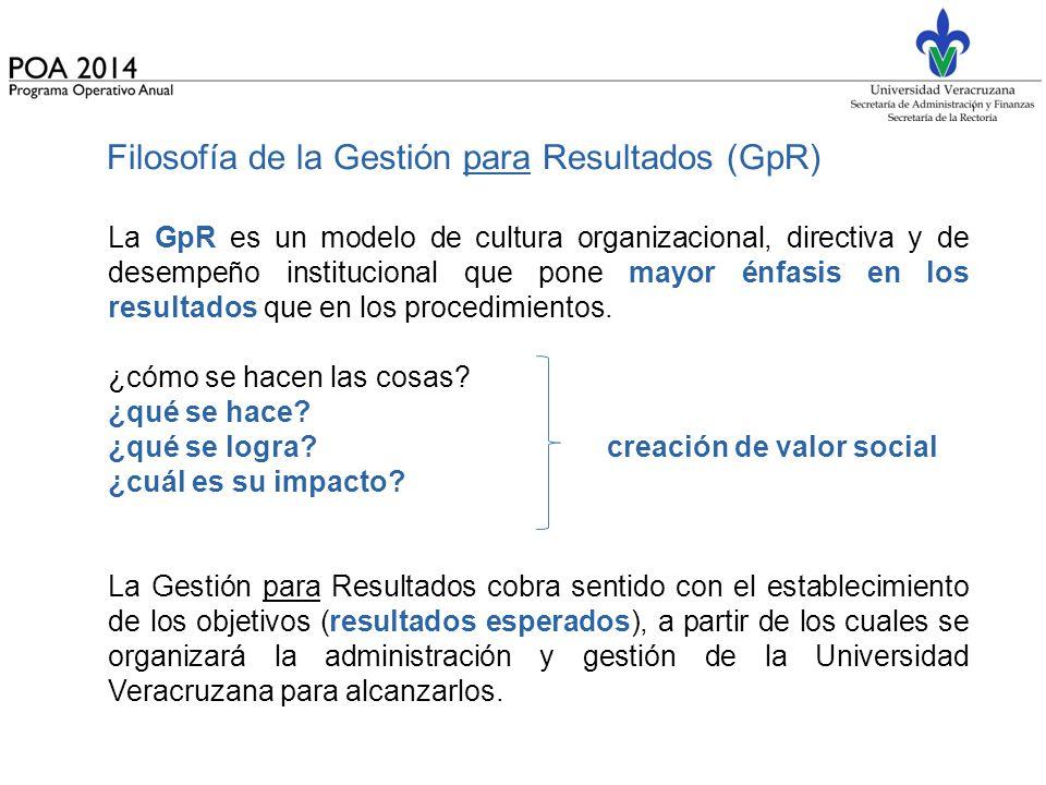 Filosofía de la Gestión para Resultados (GpR)