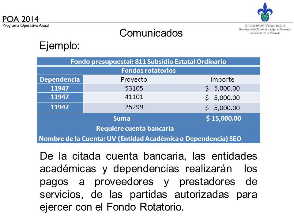 Fondo presupuestal: 811 Subsidio Estatal Ordinario