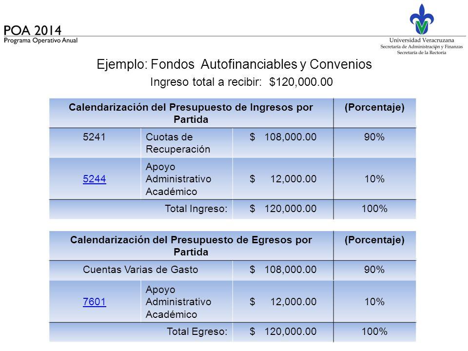 Ejemplo: Fondos Autofinanciables y Convenios