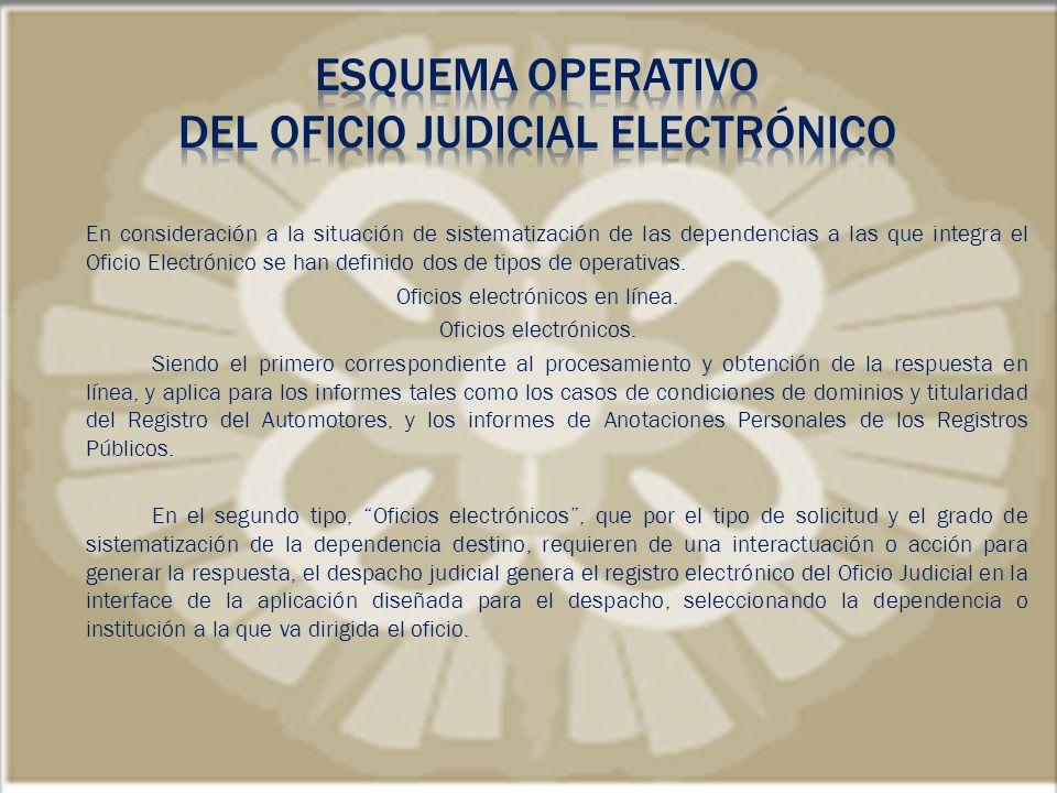 Esquema operativo del oficio judicial electrónico