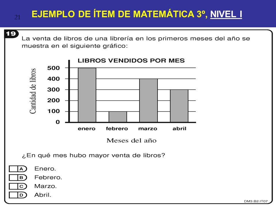 EJEMPLO DE ÍTEM DE MATEMÁTICA 3º, NIVEL I
