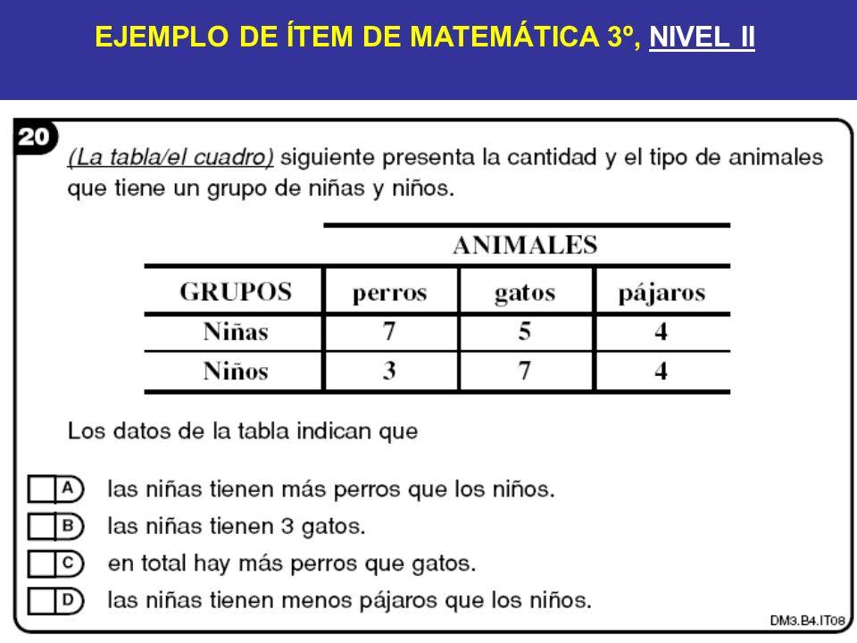 EJEMPLO DE ÍTEM DE MATEMÁTICA 3º, NIVEL II