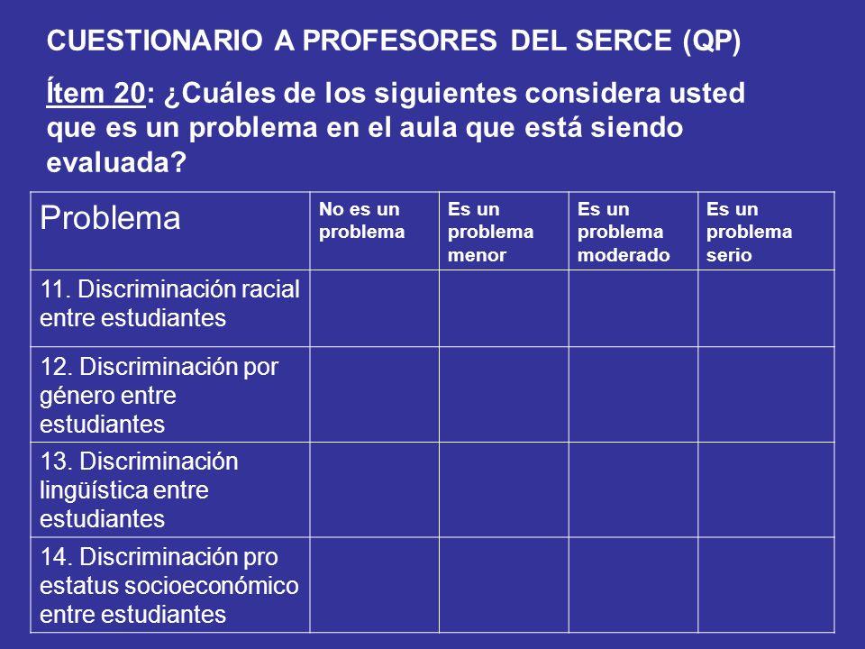 Problema CUESTIONARIO A PROFESORES DEL SERCE (QP)