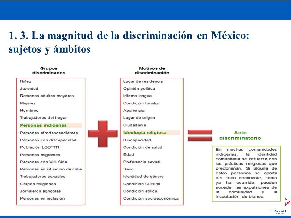 1. 3. La magnitud de la discriminación en México: sujetos y ámbitos