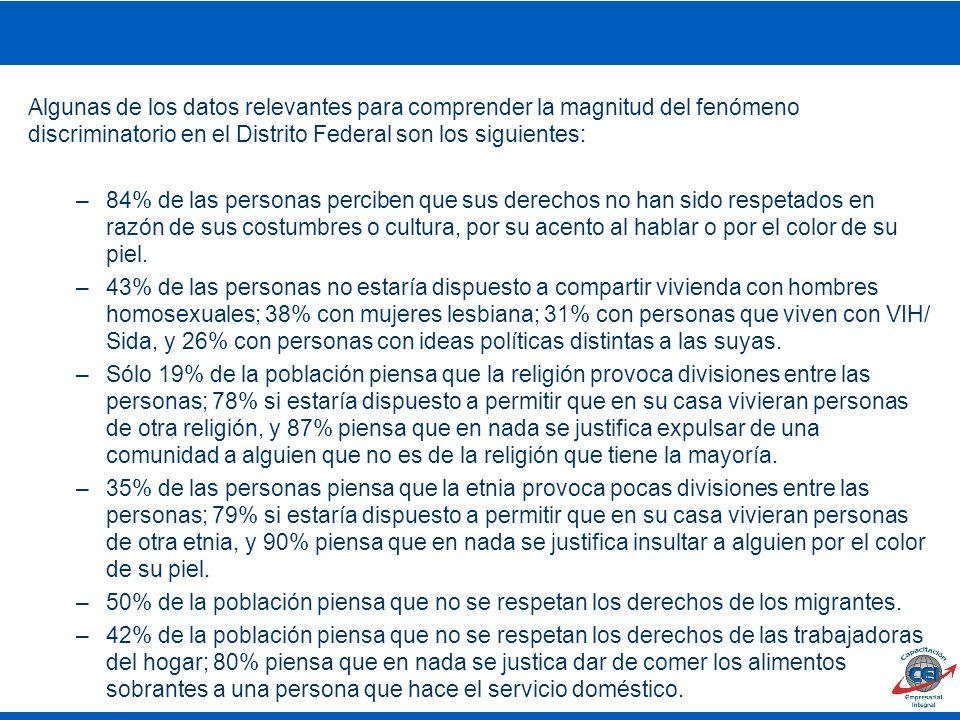 Algunas de los datos relevantes para comprender la magnitud del fenómeno discriminatorio en el Distrito Federal son los siguientes: