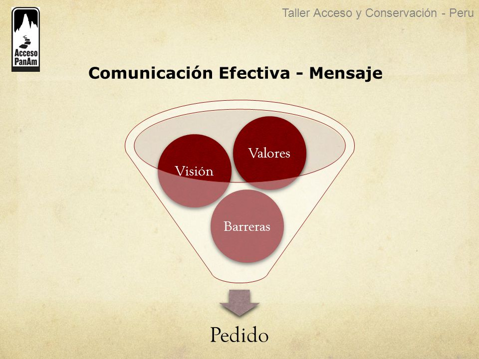 Comunicación Efectiva - Mensaje