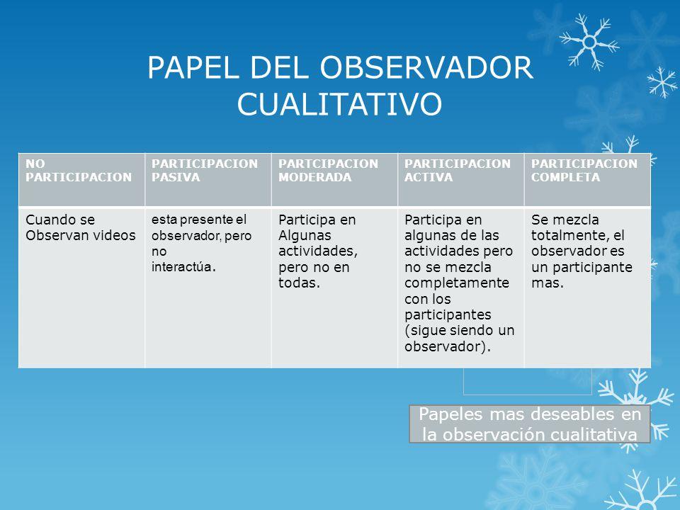 PAPEL DEL OBSERVADOR CUALITATIVO