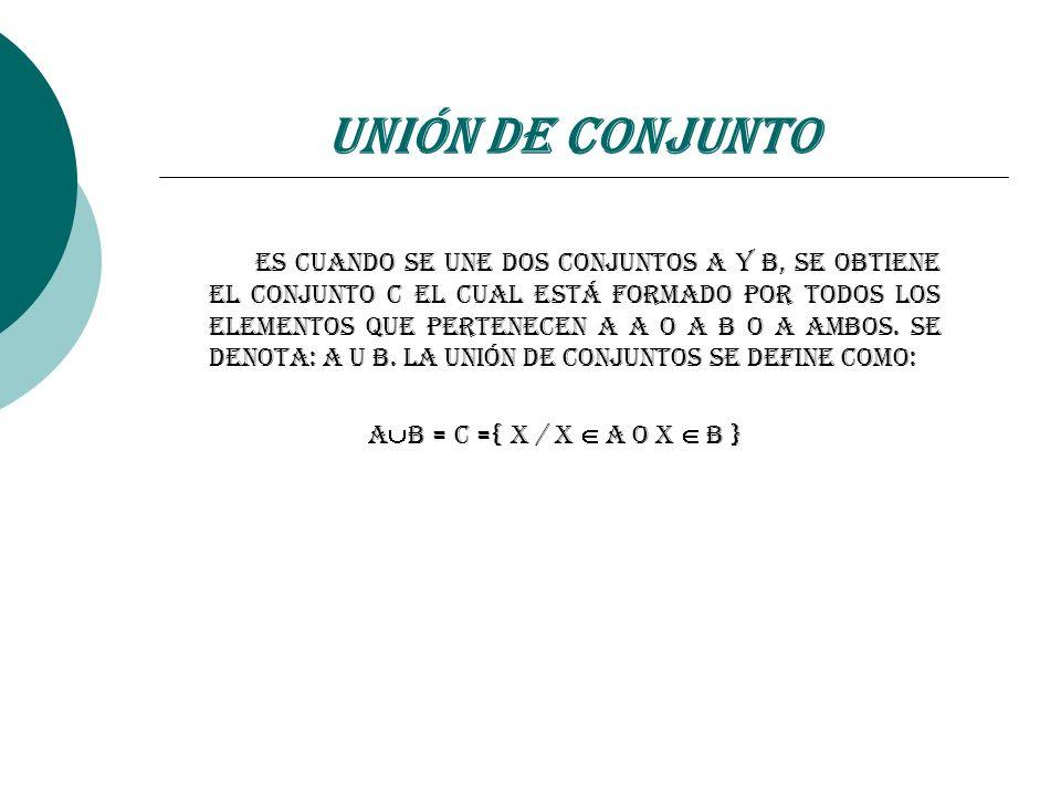 Unión de Conjunto