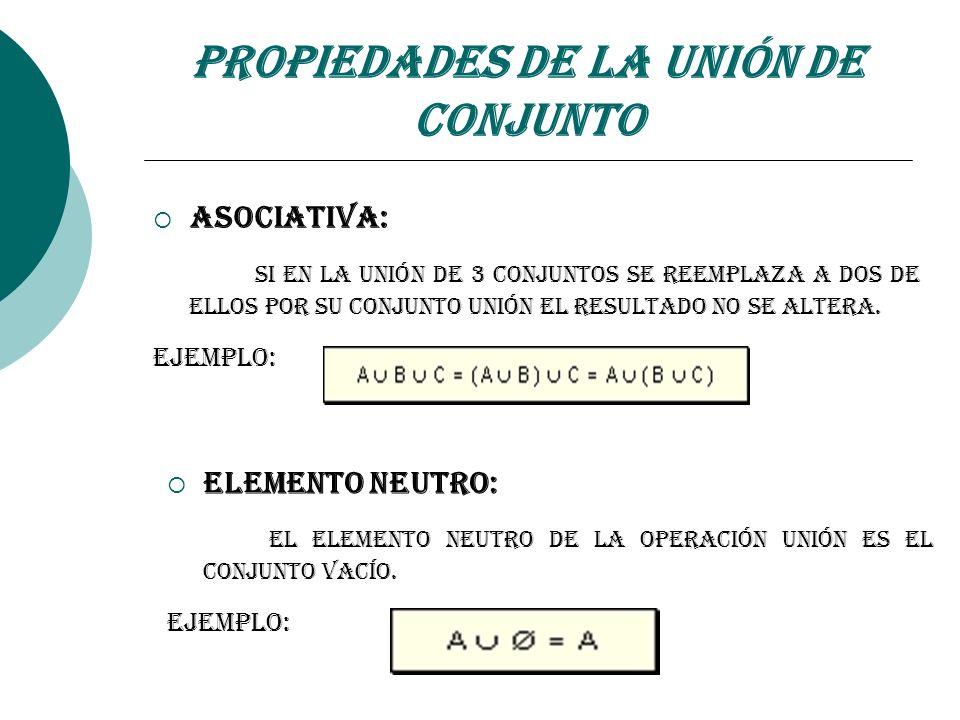 Propiedades de la Unión de Conjunto