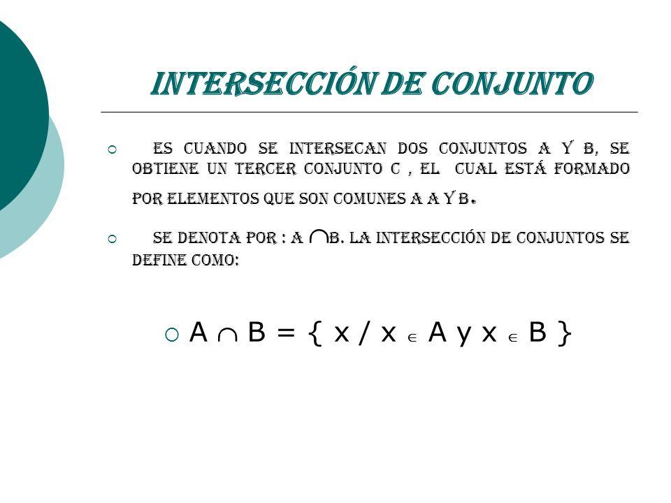 Intersección de Conjunto