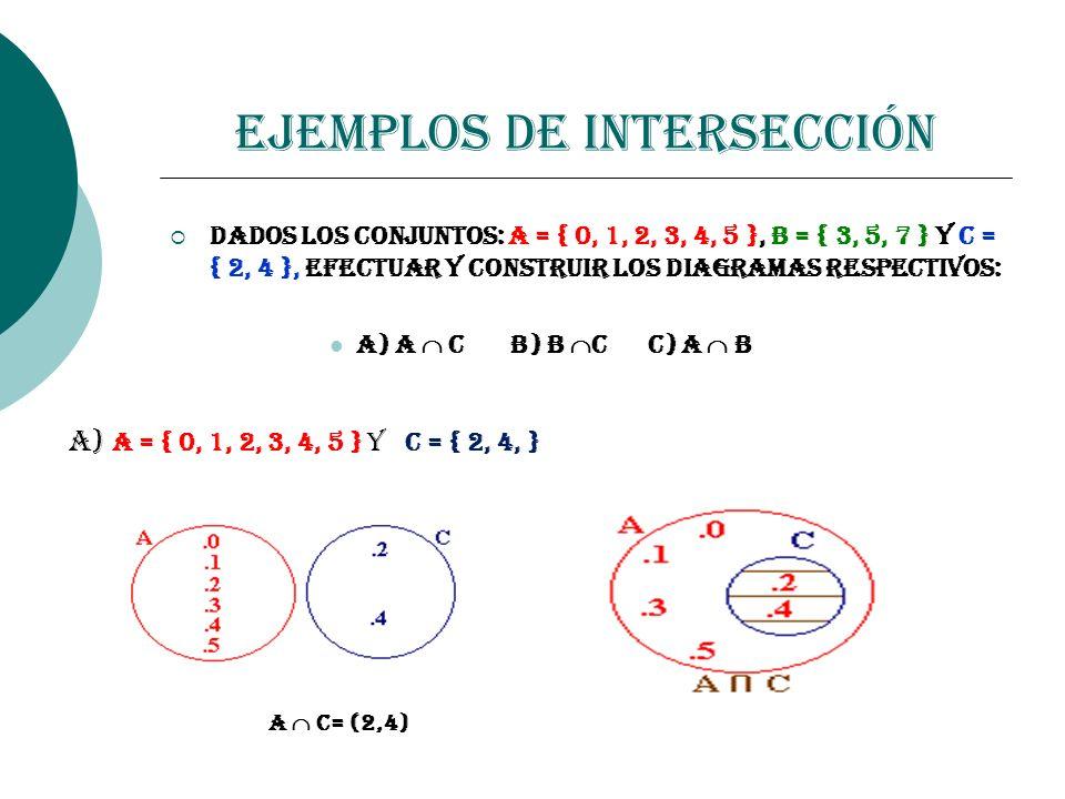 Ejemplos de Intersección