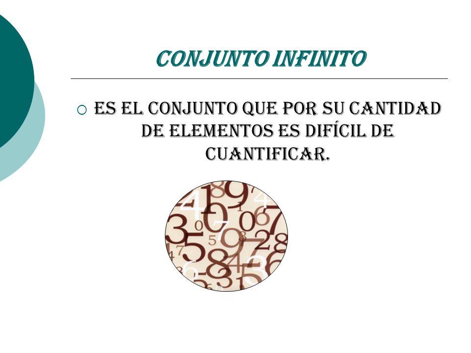 Conjunto Infinito Es el conjunto que por su cantidad de elementos es difícil de cuantificar.