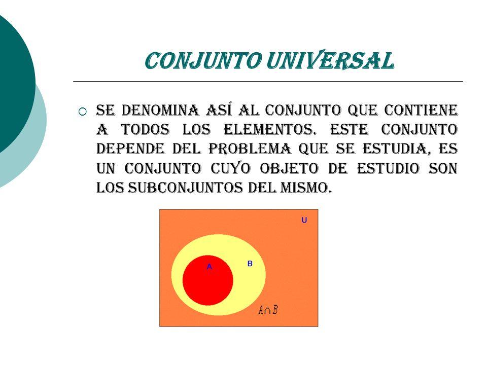 Conjunto Universal