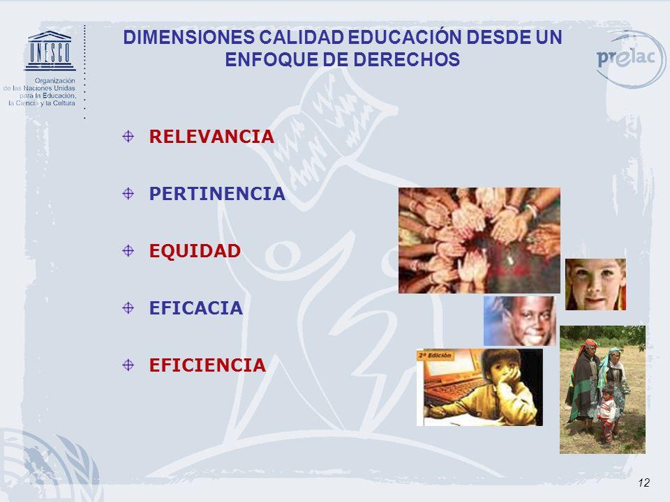 DIMENSIONES CALIDAD EDUCACIÓN DESDE UN ENFOQUE DE DERECHOS