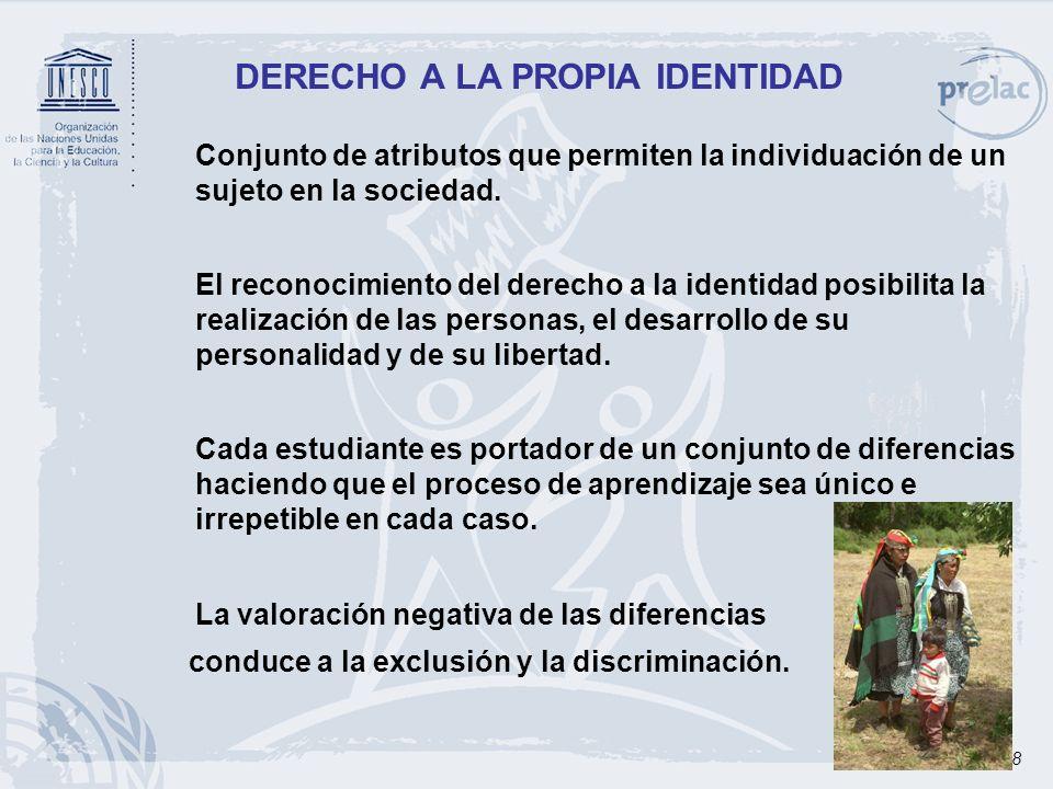 DERECHO A LA PROPIA IDENTIDAD