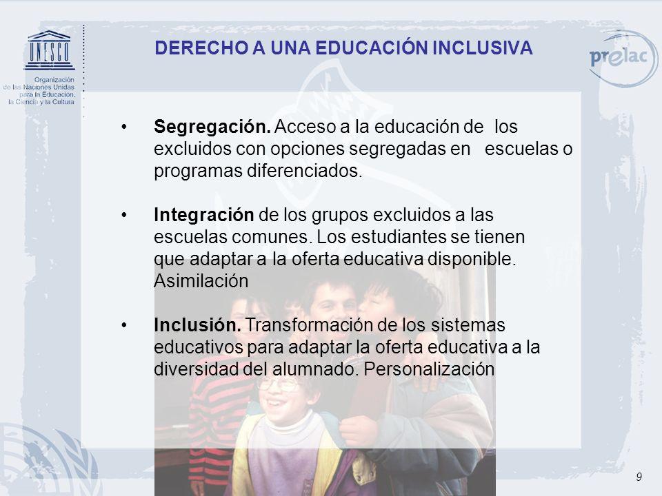 DERECHO A UNA EDUCACIÓN INCLUSIVA