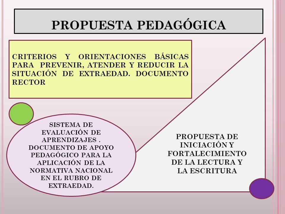 PROPUESTA DE INICIACIÓN Y FORTALECIMIENTO DE LA LECTURA Y LA ESCRITURA