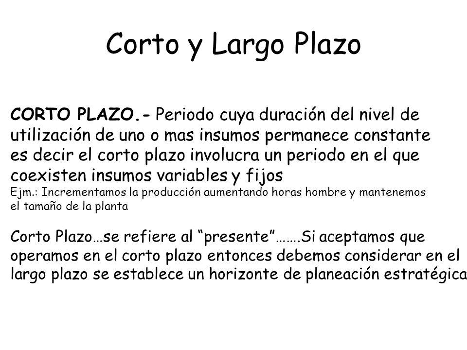 Corto y Largo Plazo CORTO PLAZO.- Periodo cuya duración del nivel de