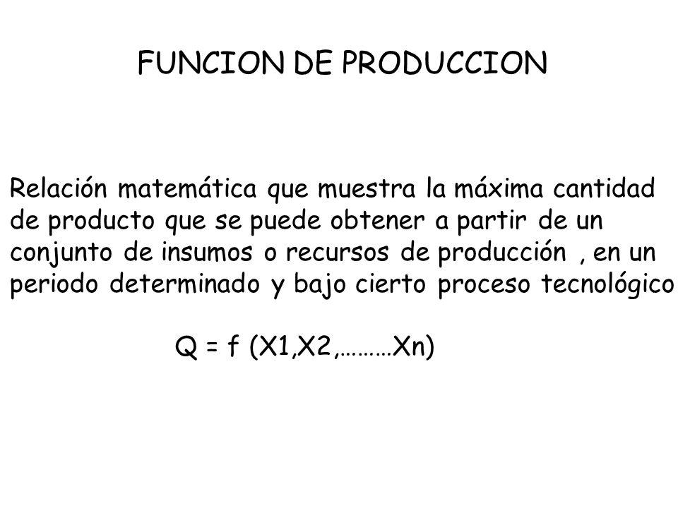FUNCION DE PRODUCCION Relación matemática que muestra la máxima cantidad. de producto que se puede obtener a partir de un.