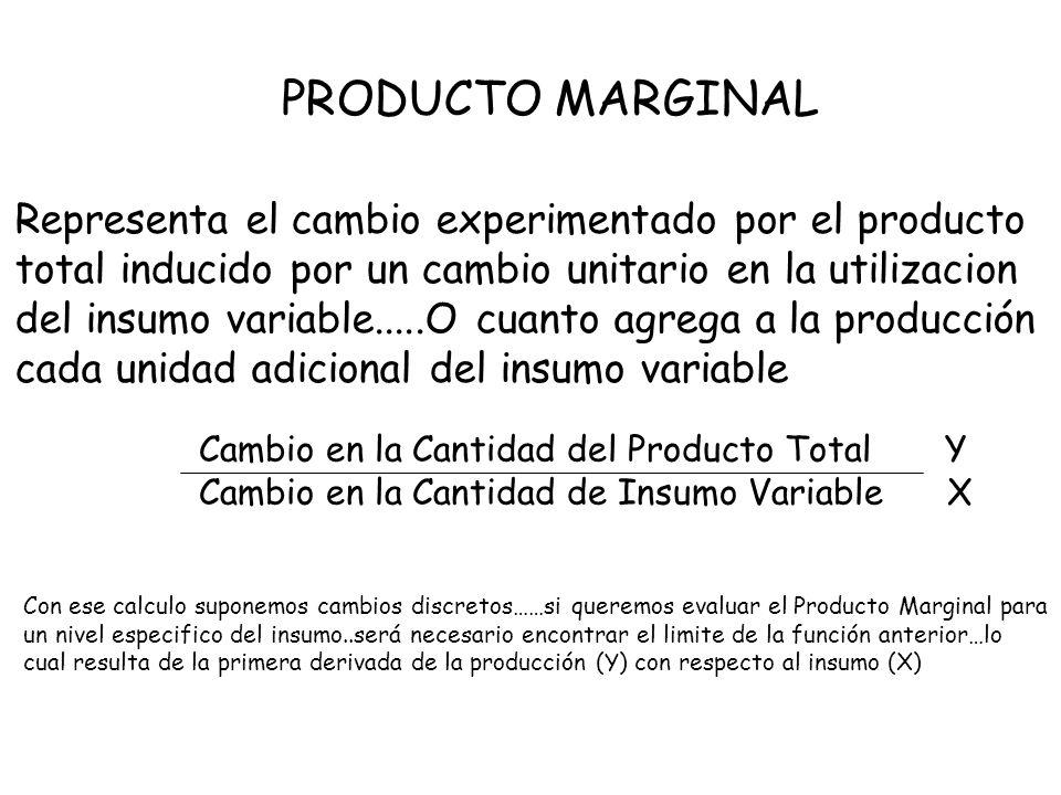 PRODUCTO MARGINAL Representa el cambio experimentado por el producto