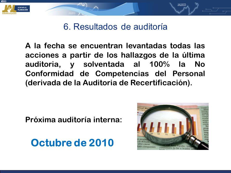 6. Resultados de auditoría