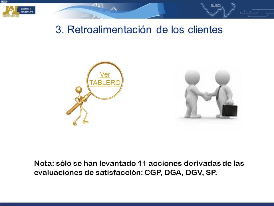 3. Retroalimentación de los clientes