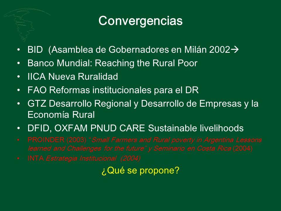 Convergencias BID (Asamblea de Gobernadores en Milán 2002