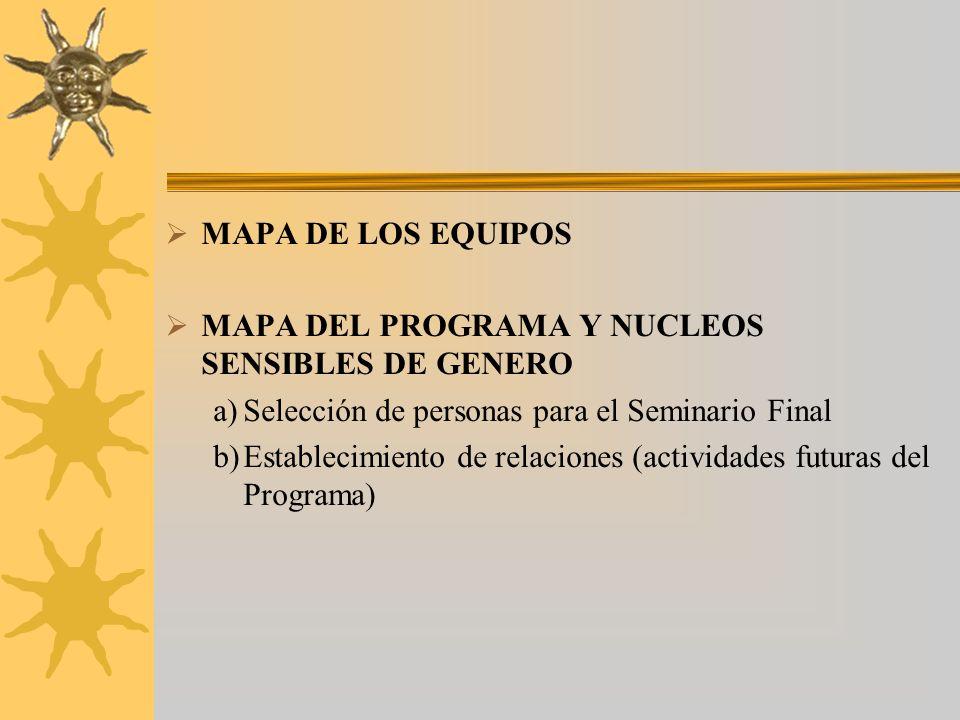 MAPA DE LOS EQUIPOS MAPA DEL PROGRAMA Y NUCLEOS SENSIBLES DE GENERO. Selección de personas para el Seminario Final.