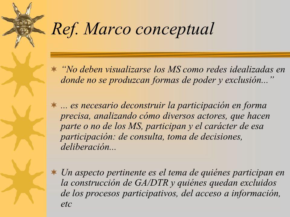 Ref. Marco conceptual No deben visualizarse los MS como redes idealizadas en donde no se produzcan formas de poder y exclusión...