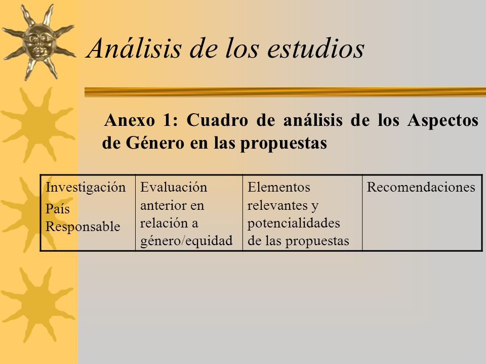 Análisis de los estudios