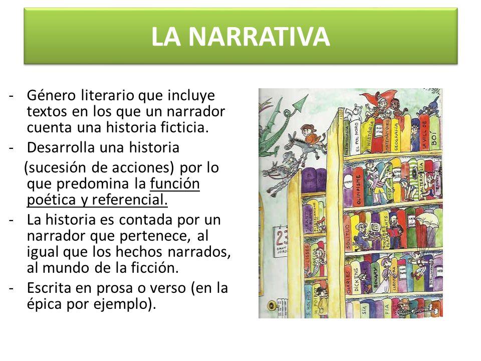 LA NARRATIVA Género literario que incluye textos en los que un narrador cuenta una historia ficticia.