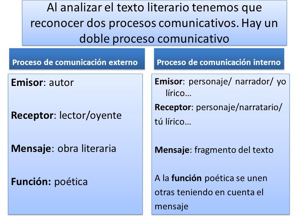 Al analizar el texto literario tenemos que reconocer dos procesos comunicativos. Hay un doble proceso comunicativo