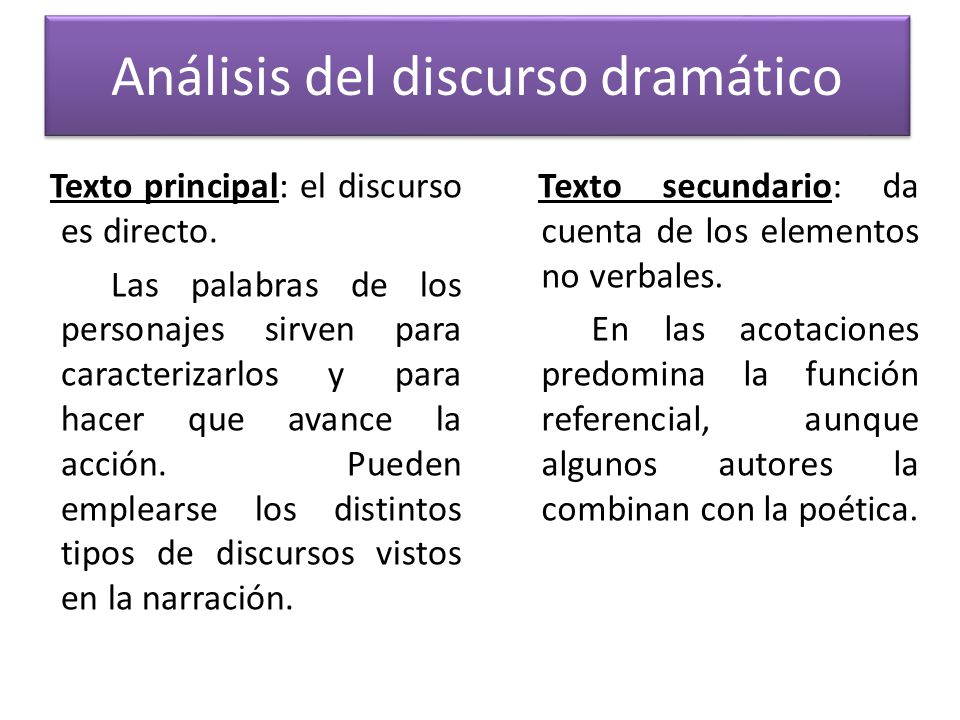 Análisis del discurso dramático