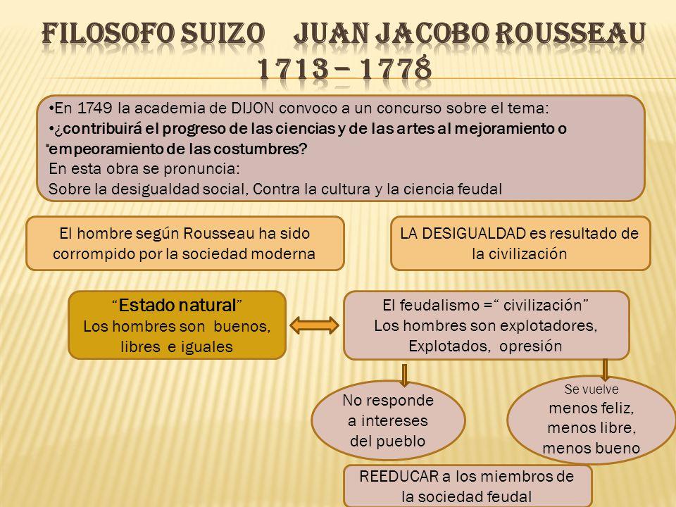 filosofo suizo JUAN JACOBO ROUSSEAU 1713 – 1778