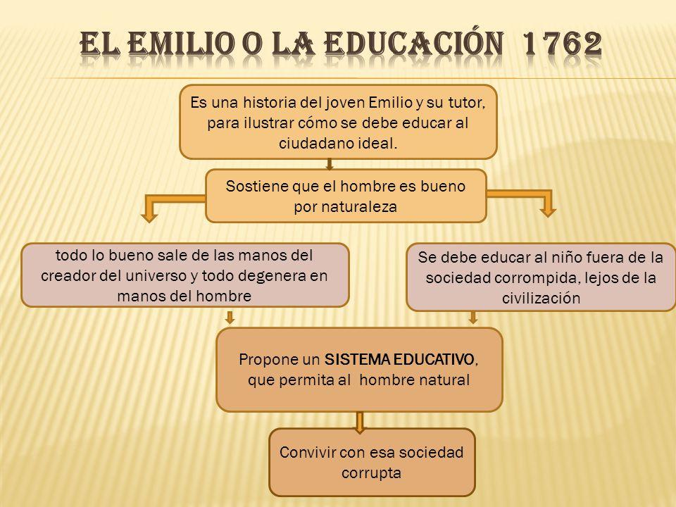 El Emilio o la educación 1762