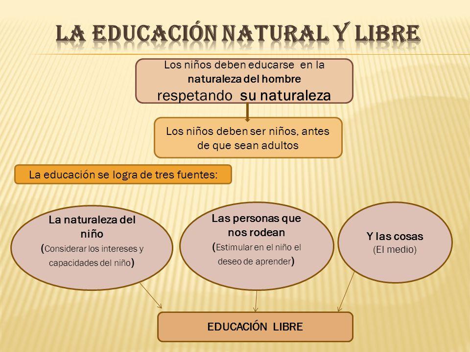 La educación natural y libre