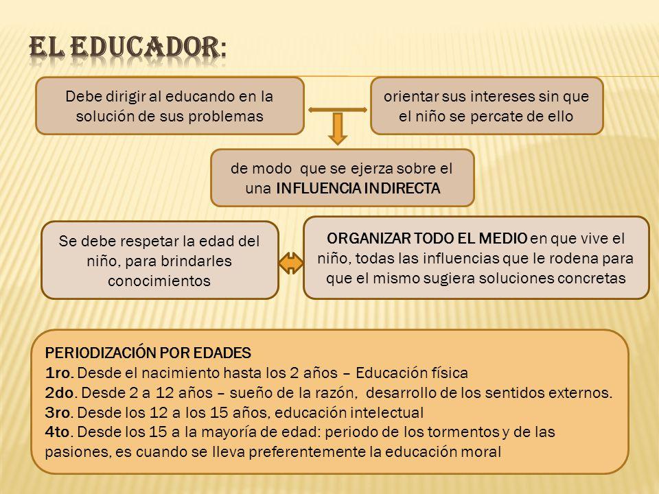El EDUCADOR: Debe dirigir al educando en la solución de sus problemas