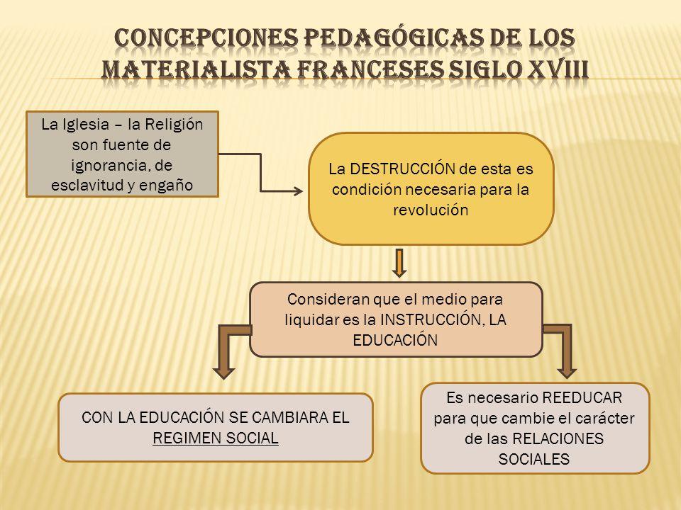 Concepciones pedagógicas de los materialista franceses siglo xviii