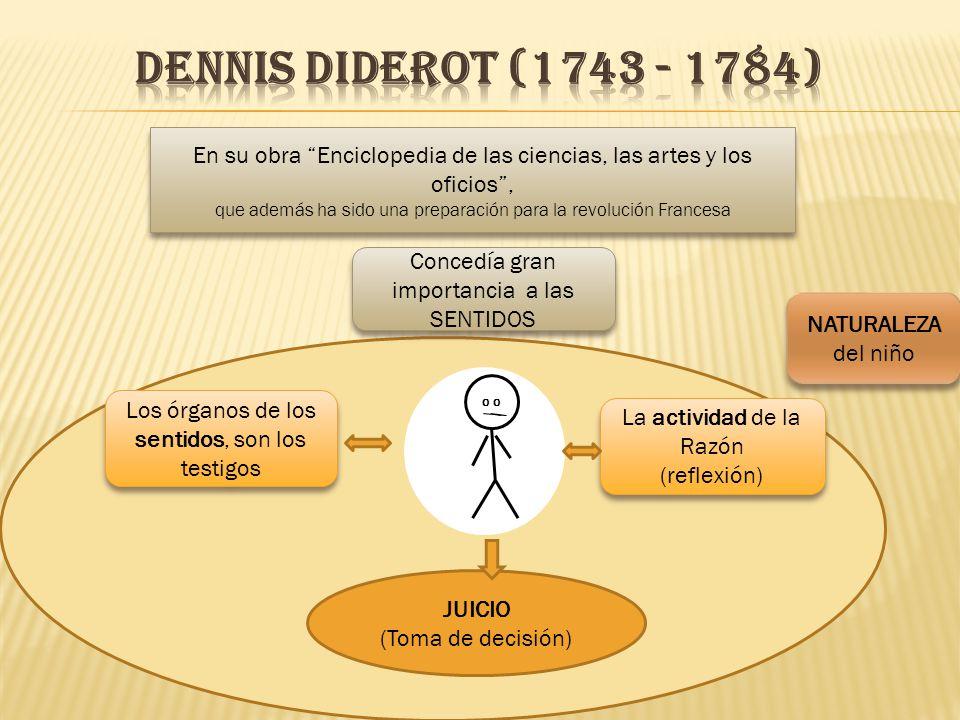 Dennis diderot (1743 - 1784) En su obra Enciclopedia de las ciencias, las artes y los oficios ,
