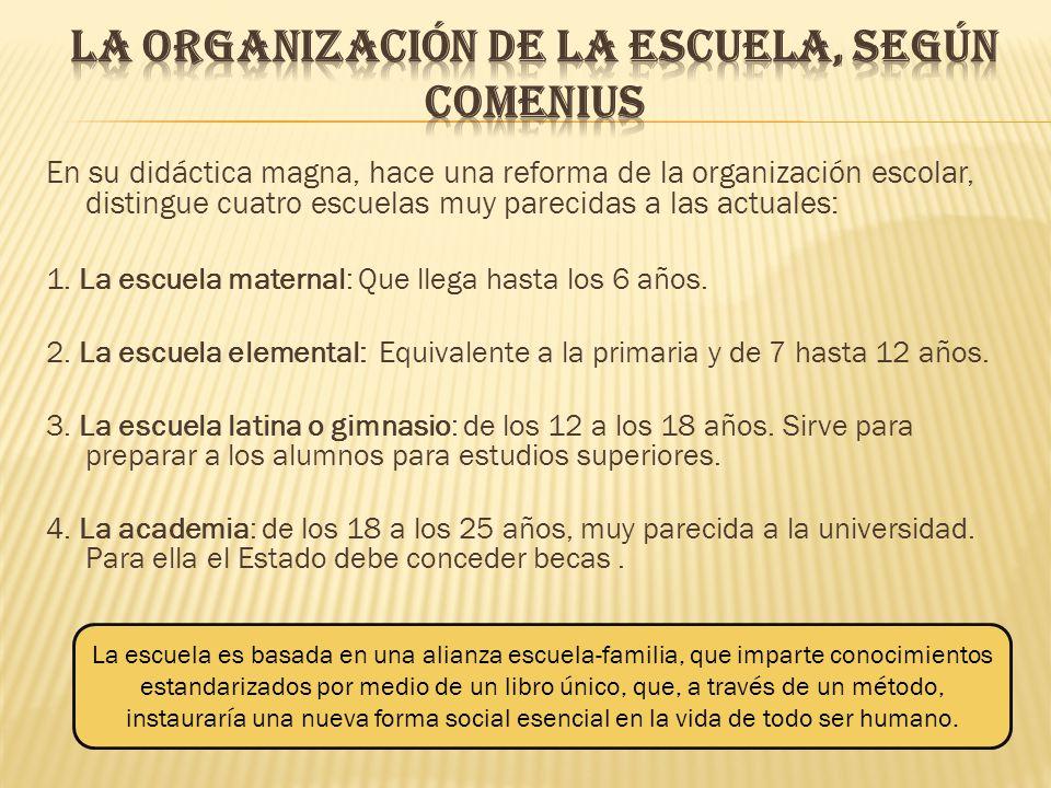 La organización de la escuela, según Comenius