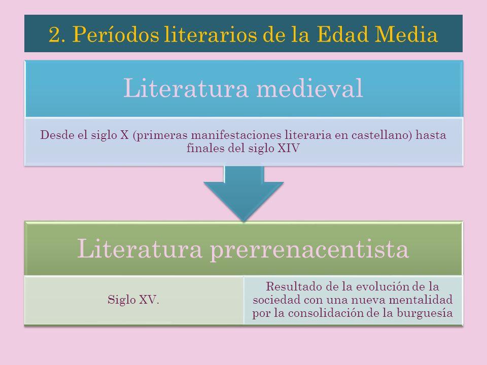 2. Períodos literarios de la Edad Media