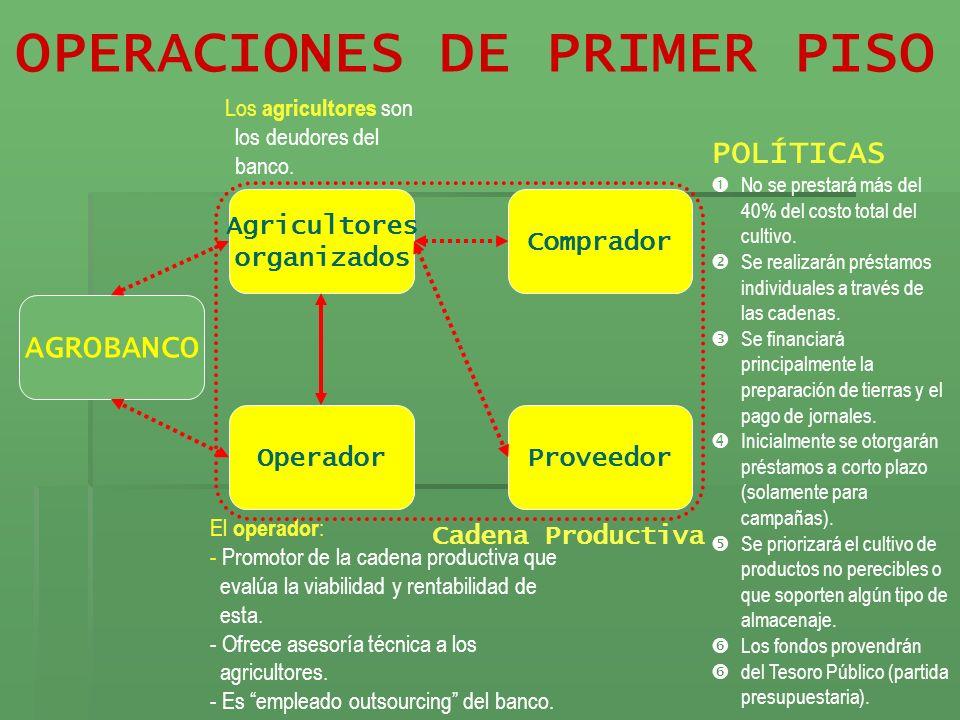 OPERACIONES DE PRIMER PISO